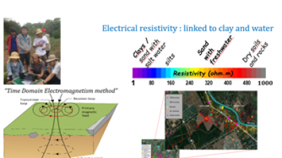 Hydrogeophyics for Low Elevation Coastal Zone issues in Vietnam, ongoing projects